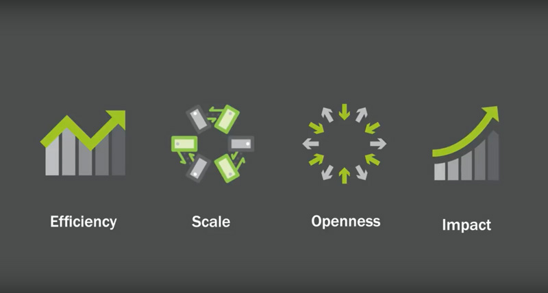 what is the open compute-project poster